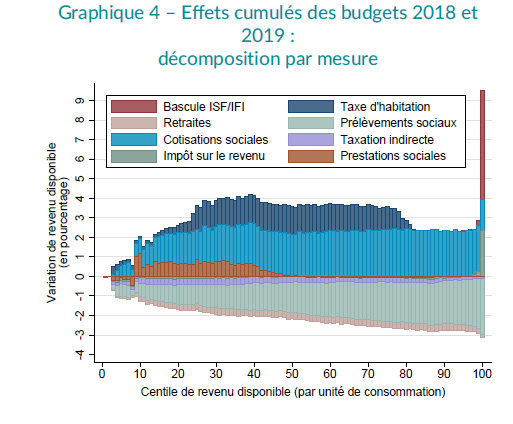 budget2019