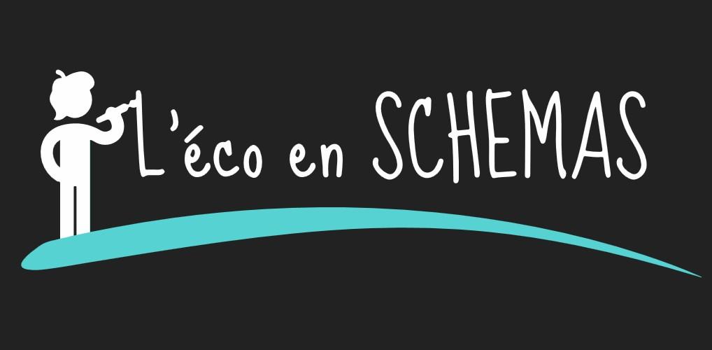 eco-schemas