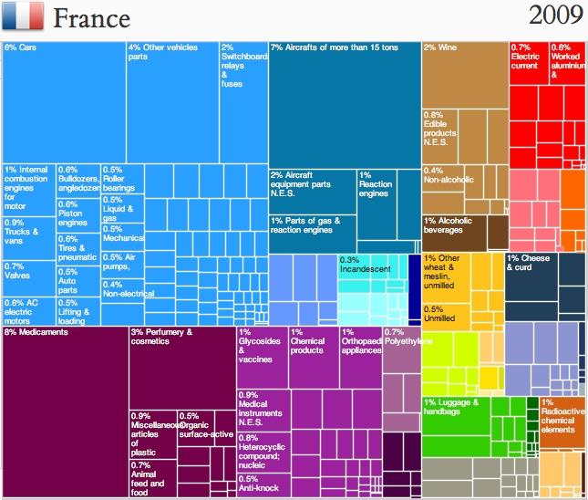 map - copie